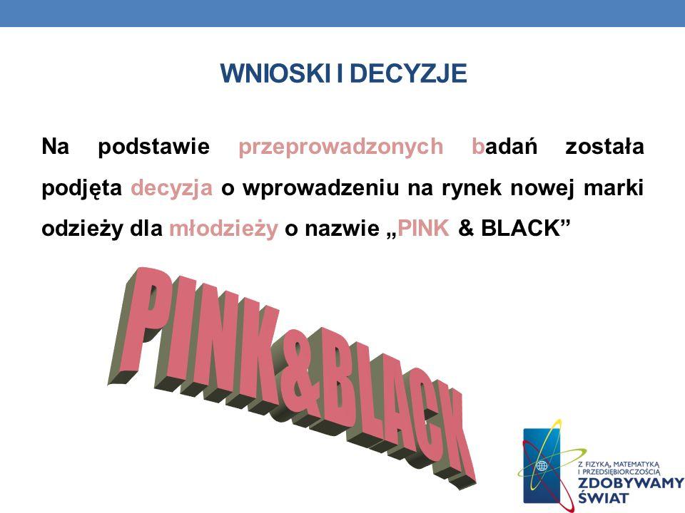 WNIOSKI I DECYZJE Na podstawie przeprowadzonych badań została podjęta decyzja o wprowadzeniu na rynek nowej marki odzieży dla młodzieży o nazwie PINK & BLACK