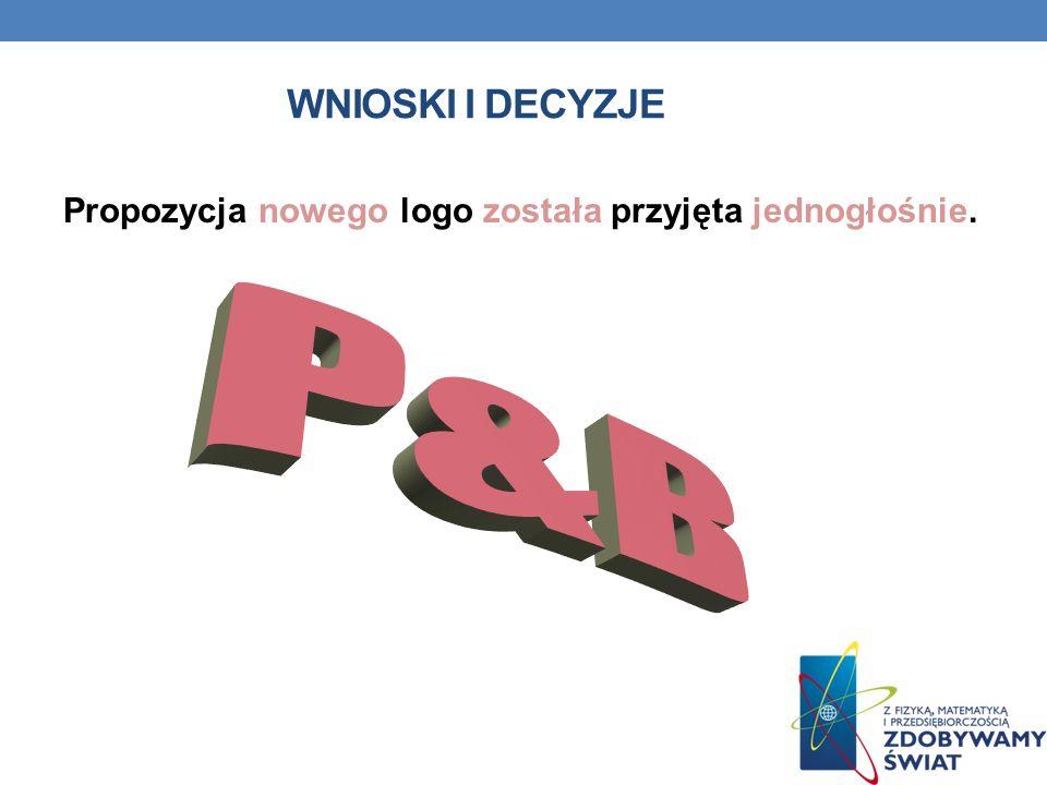 WNIOSKI I DECYZJE Propozycja nowego logo została przyjęta jednogłośnie.