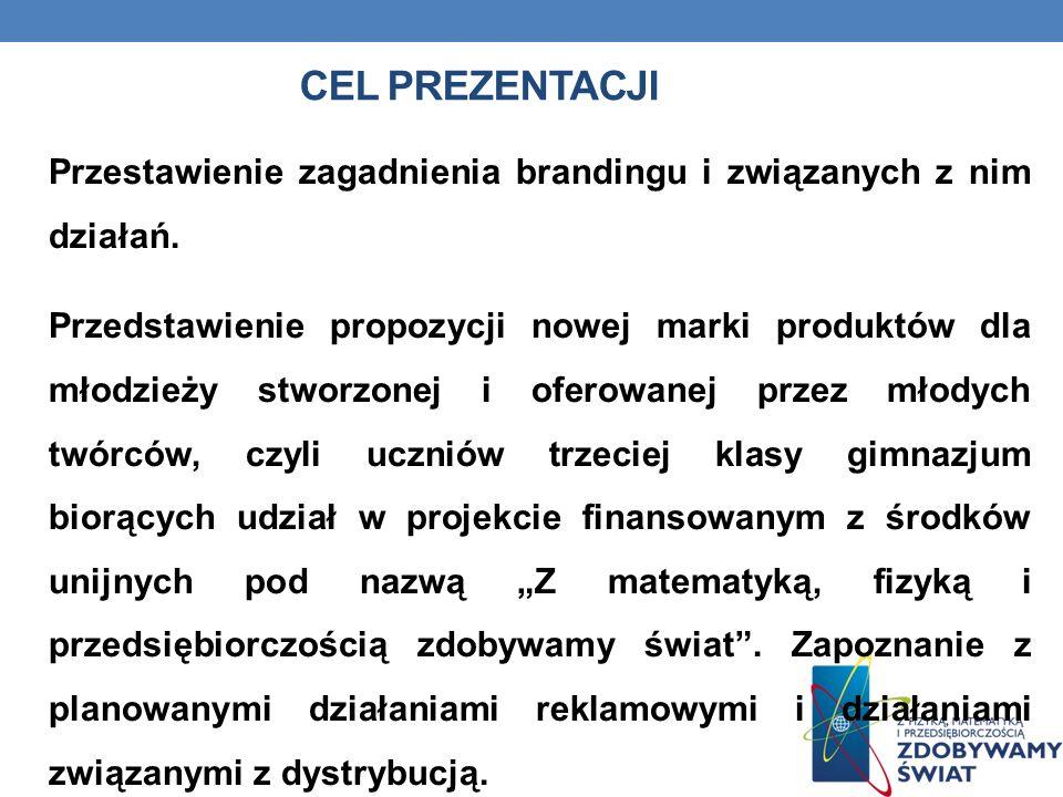 PLAN PREZENTACJI 1.Definicja brandingu 2. Wprowadzenie do badania rynku 3.