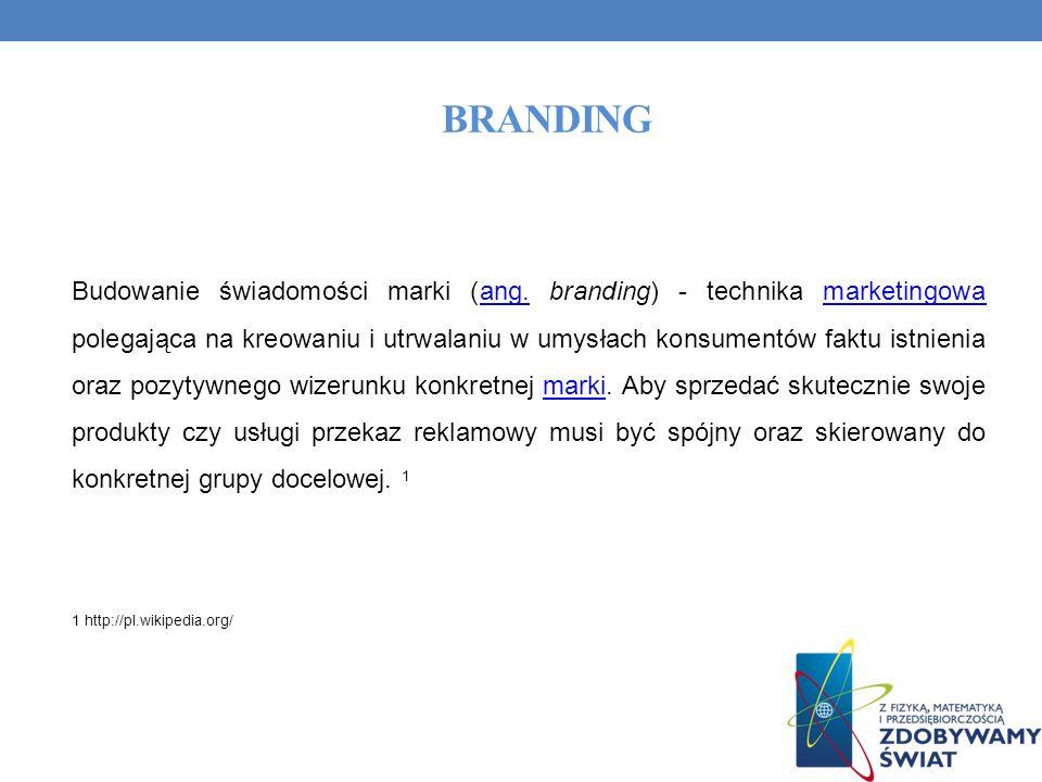 BRANDING Budowanie świadomości marki (ang.