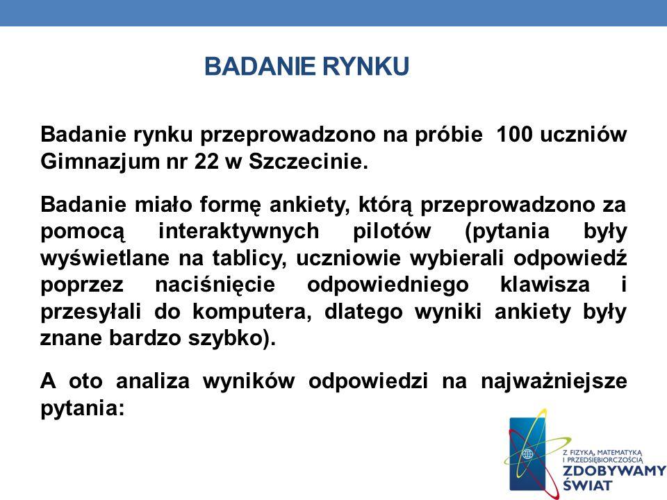BADANIE RYNKU Badanie rynku przeprowadzono na próbie 100 uczniów Gimnazjum nr 22 w Szczecinie.