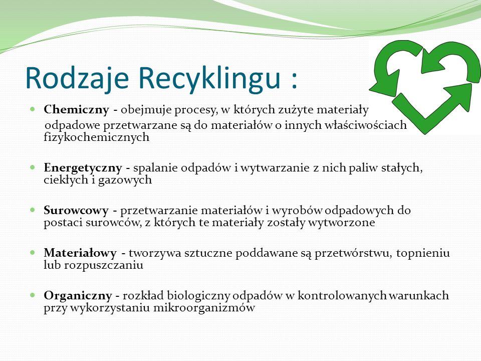 Rodzaje Recyklingu : Chemiczny - obejmuje procesy, w których zużyte materiały odpadowe przetwarzane są do materiałów o innych właściwościach fizykoche