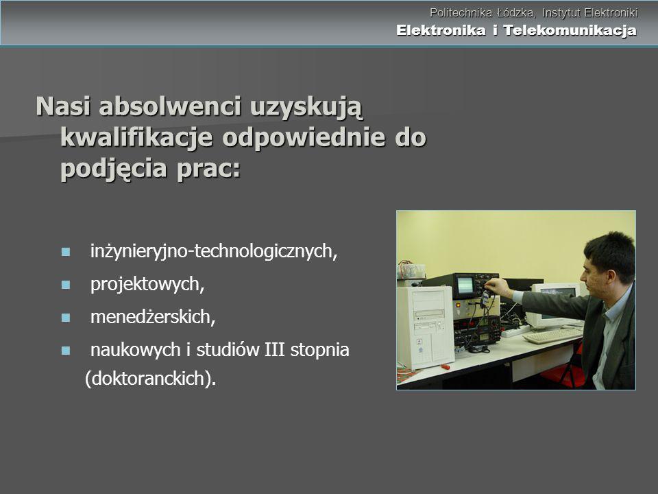 Politechnika Łódzka, Instytut Elektroniki Elektronika i Telekomunikacja Politechnika Łódzka, Instytut Elektroniki Elektronika i Telekomunikacja inżyni