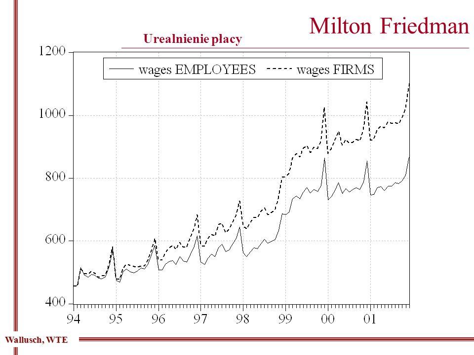 Milton Friedman ________________________________________________________________________________________ Urealnienie płacy Wallusch, WTE