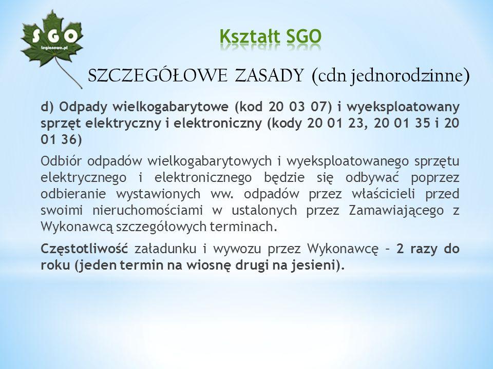 d) Odpady wielkogabarytowe (kod 20 03 07) i wyeksploatowany sprzęt elektryczny i elektroniczny (kody 20 01 23, 20 01 35 i 20 01 36) Odbiór odpadów wie