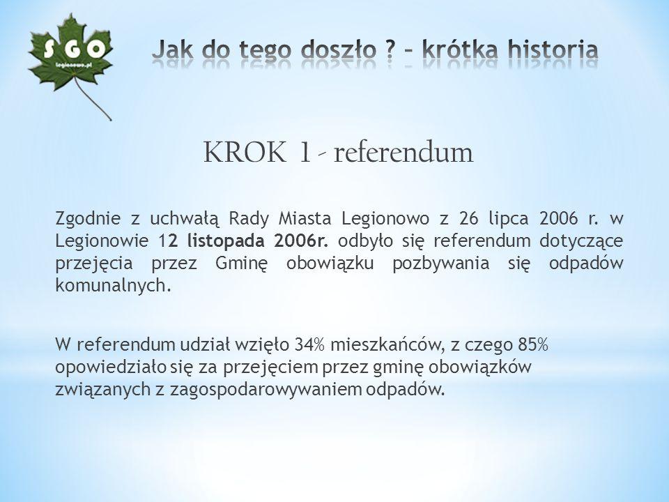 KROK 1 - referendum Zgodnie z uchwałą Rady Miasta Legionowo z 26 lipca 2006 r. w Legionowie 12 listopada 2006r. odbyło się referendum dotyczące przeję