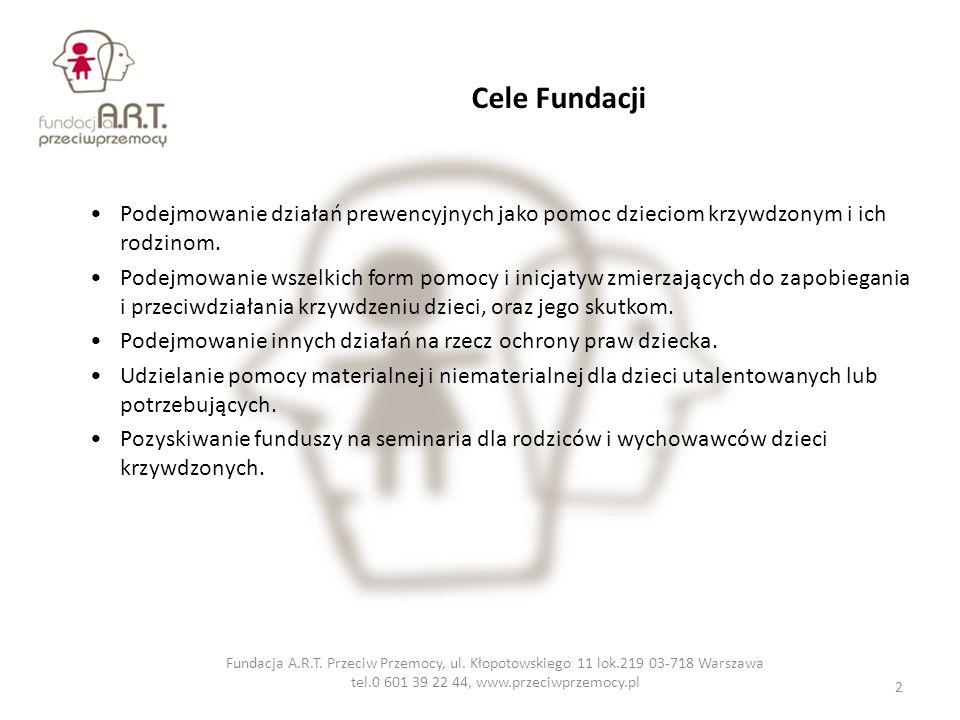 Cele Fundacji Podejmowanie działań prewencyjnych jako pomoc dzieciom krzywdzonym i ich rodzinom. Podejmowanie wszelkich form pomocy i inicjatyw zmierz