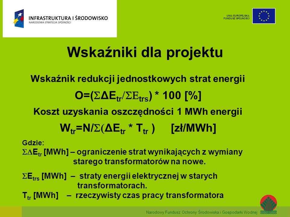 Narodowy Fundusz Ochrony Środowiska i Gospodarki Wodnej UNIA EUROPEJSKA FUNDUSZ SPÓJNOŚCI Wskaźniki dla projektu Wskaźnik redukcji jednostkowych strat