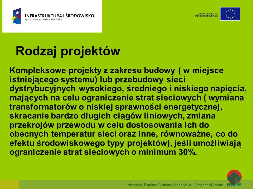 Narodowy Fundusz Ochrony Środowiska i Gospodarki Wodnej UNIA EUROPEJSKA FUNDUSZ SPÓJNOŚCI Rodzaj projektów Kompleksowe projekty z zakresu budowy ( w m