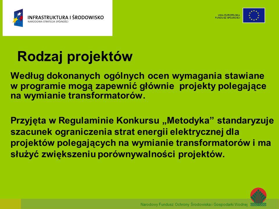 Narodowy Fundusz Ochrony Środowiska i Gospodarki Wodnej UNIA EUROPEJSKA FUNDUSZ SPÓJNOŚCI Rodzaj projektów Według dokonanych ogólnych ocen wymagania s