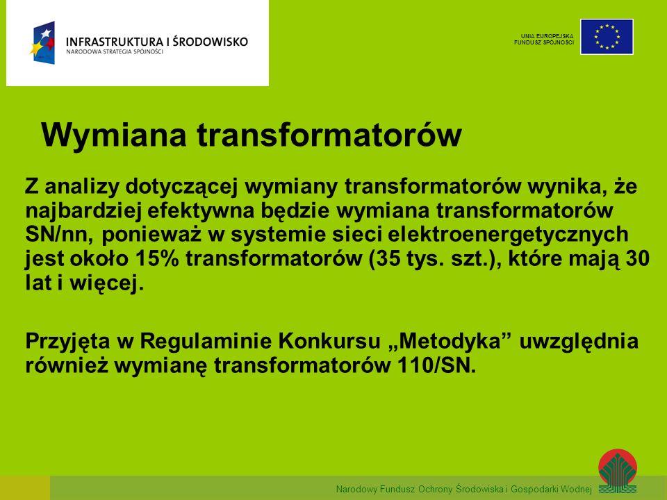 Narodowy Fundusz Ochrony Środowiska i Gospodarki Wodnej UNIA EUROPEJSKA FUNDUSZ SPÓJNOŚCI Wymiana transformatorów Z analizy dotyczącej wymiany transfo