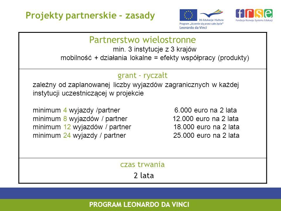 Projekty partnerskie - zasady Partnerstwo wielostronne grant - ryczałt czas trwania 2 lata min. 3 instytucje z 3 krajów mobilność + działania lokalne