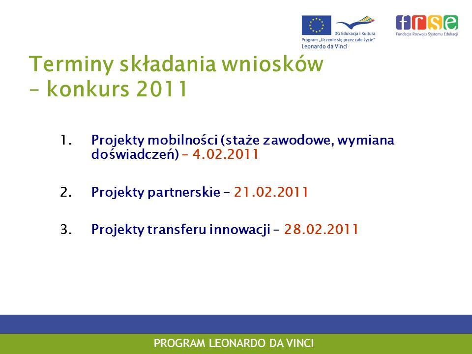 Terminy składania wniosków – konkurs 2011 1.Projekty mobilności (staże zawodowe, wymiana doświadczeń) – 4.02.2011 2.Projekty partnerskie – 21.02.2011