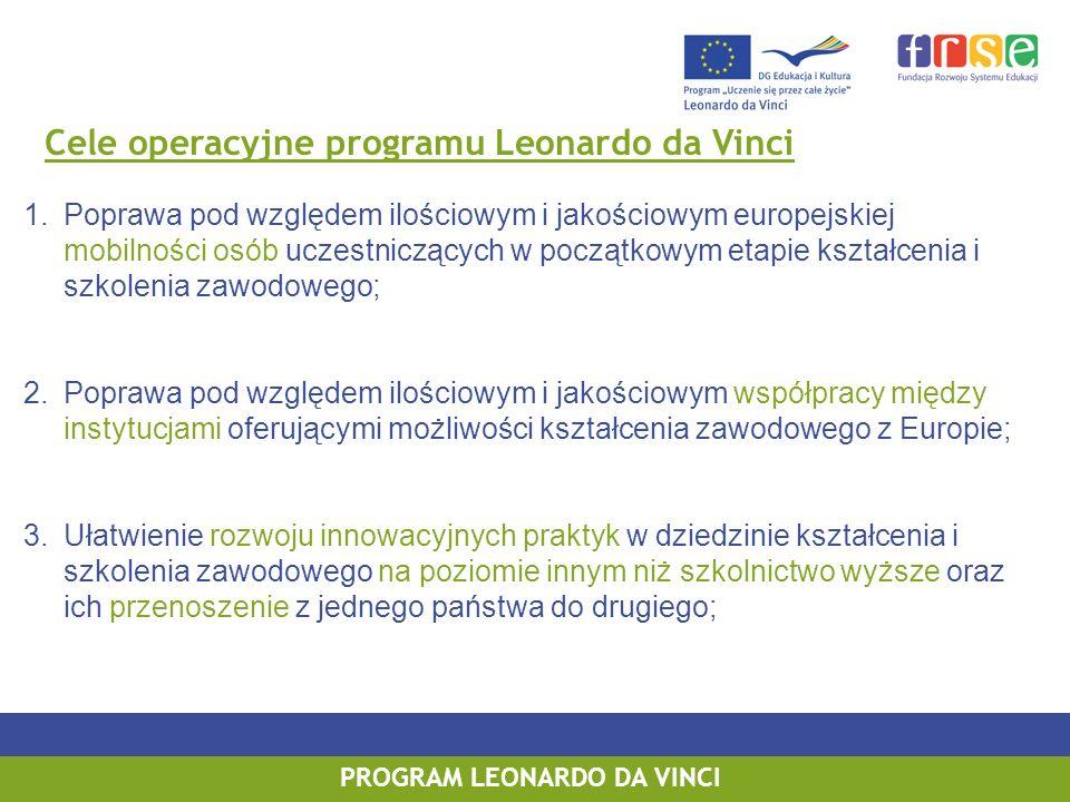 PROGRAM LEONARDO DA VINCI Cele operacyjne programu Leonardo da Vinci 1.Poprawa pod względem ilościowym i jakościowym europejskiej mobilności osób ucze