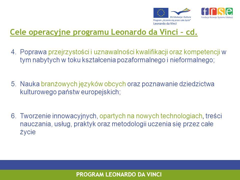 PROGRAM LEONARDO DA VINCI Program Leonardo da Vinci - beneficjenci Instytucje posiadające osobowość prawną Instytucje publiczne i niepubliczne, komercyjne przedsiębiorstwa MŚP instytucje/firmy szkoleniowo-doradcze (Podmioty świadczące usługi doradztwa i poradnictwa zawodowego) organizacje branżowe izby przemysłowo-handlowe, izby rzemieślnicze, administracja rządowa i samorządowa szkoły zawodowe i techniczne instytucje kształcenia i szkolenia zawodowego - CKU, CKP ośrodki badawcze uczelnie wyższe (projekty przeznaczone dla absolwentów/konkretnych grup zawodowych) organizacje pozarządowe: stowarzyszenia, fundacje