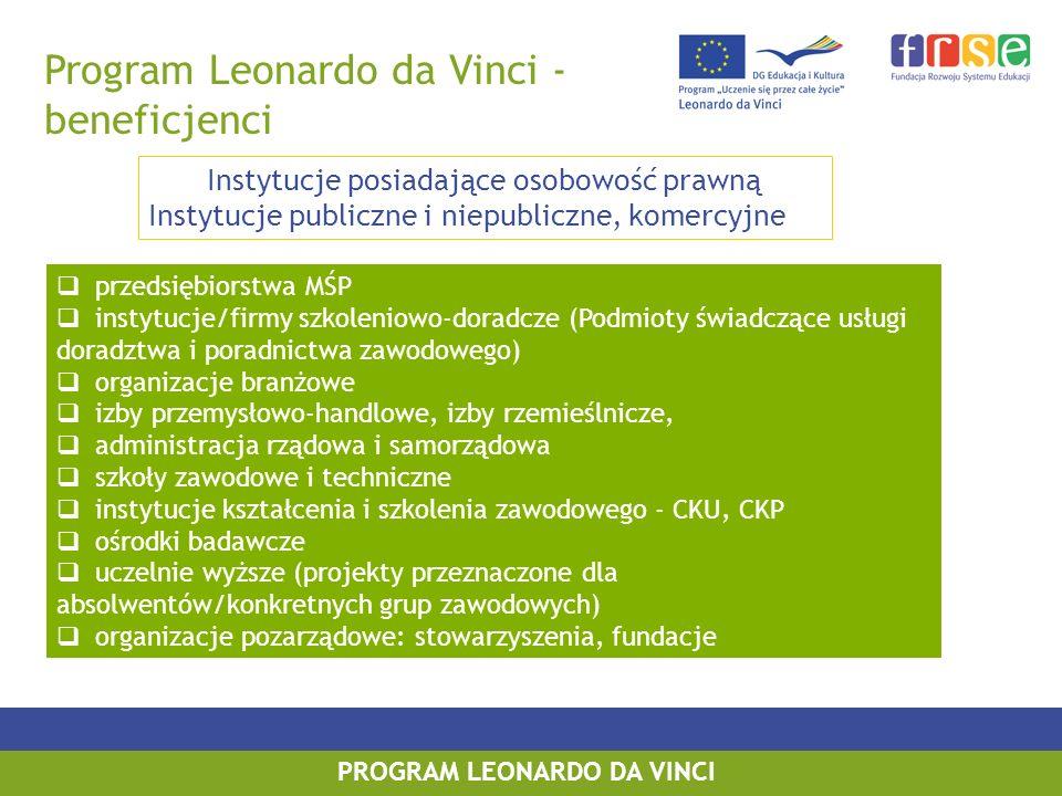PROGRAM LEONARDO DA VINCI Rodzaje projektów Projekty mobilności Projekty współpracy wielostronnej Praktyki i staże zawodowe (IVT, PLM) Wymiana doświadczeń (VETPRO) Transfer innowacji (TOI) Projekty partnerskie (PP)