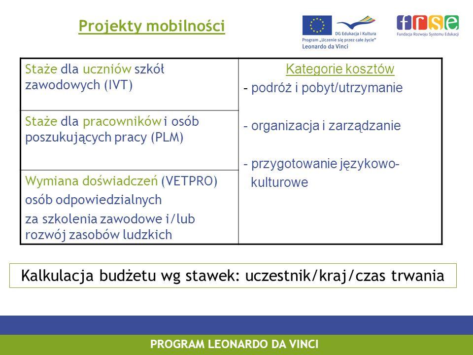 PROGRAM LEONARDO DA VINCI Projekty mobilności Staże dla uczniów szkół zawodowych (IVT) Kategorie kosztów - podróż i pobyt/utrzymanie - organizacja i z