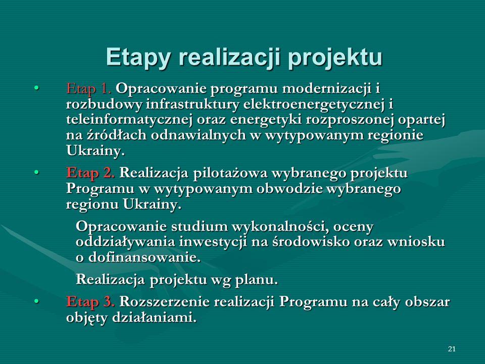 21 Etapy realizacji projektu Etap 1. Opracowanie programu modernizacji i rozbudowy infrastruktury elektroenergetycznej i teleinformatycznej oraz energ