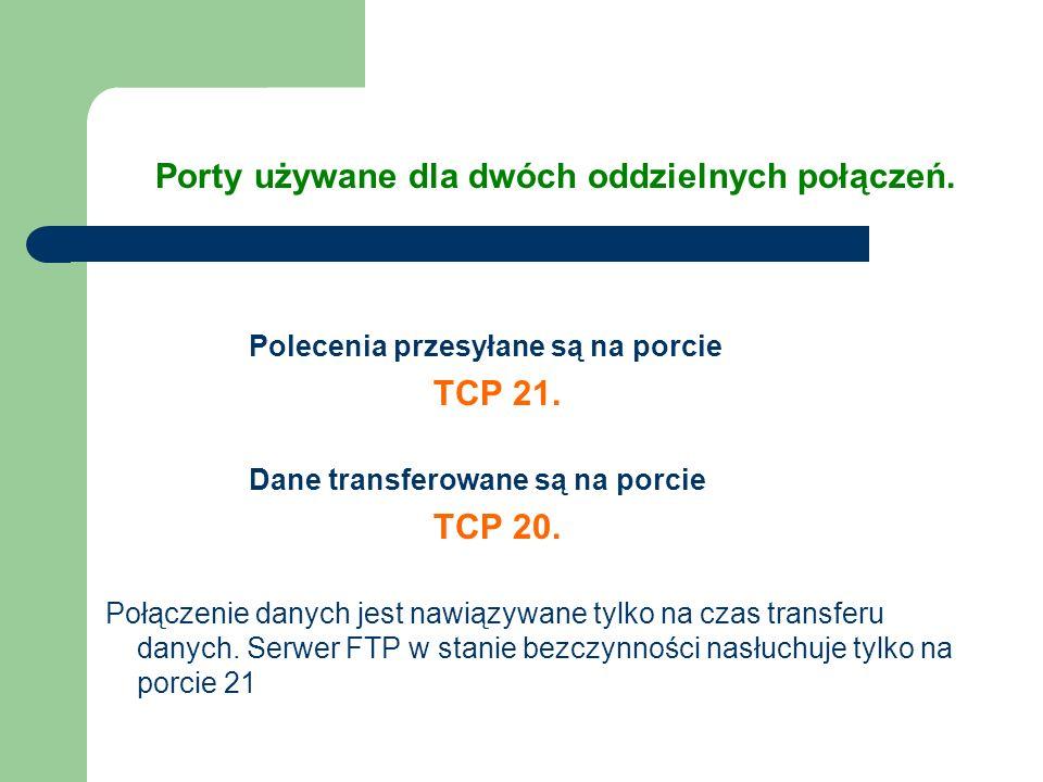 Żródła zestawów poleceń FTP i znaczeń kodów odpowiedzi serwera http://www.prz.rzeszow.pl/we/katedry/zsc/materialy/projekty/041.pdf http://www.prz.rzeszow.pl/we/katedry/zsc/materialy/projekty/009.pdf http://www.networksorcery.com/enp/rfc/rfc959.txt Żródła zestawów poleceń FTP i znaczeń kodów odpowiedzi serwera http://www.networksorcery.com/enp/rfc/rfc959.txt