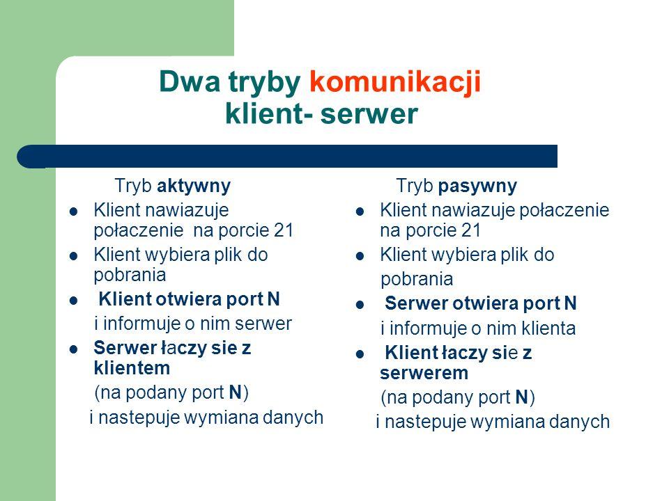 Dwa tryby komunikacji klient- serwer Tryb aktywny Klient nawiazuje połaczenie na porcie 21 Klient wybiera plik do pobrania Klient otwiera port N i inf