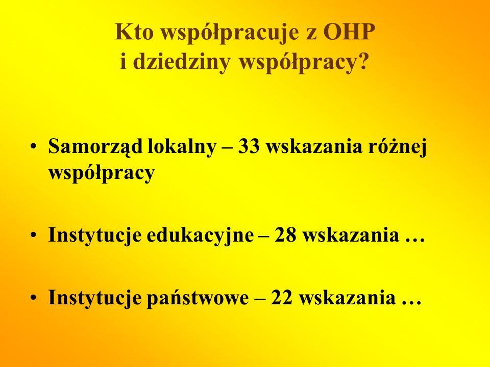 Kto współpracuje z OHP i dziedziny współpracy.