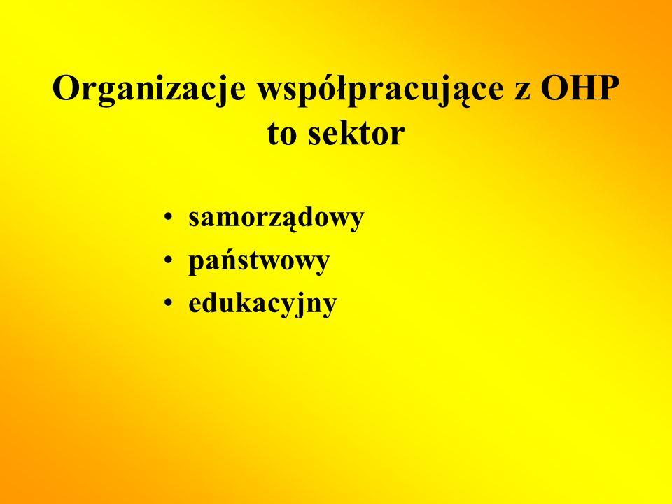 Organizacje współpracujące z OHP to sektor samorządowy państwowy edukacyjny