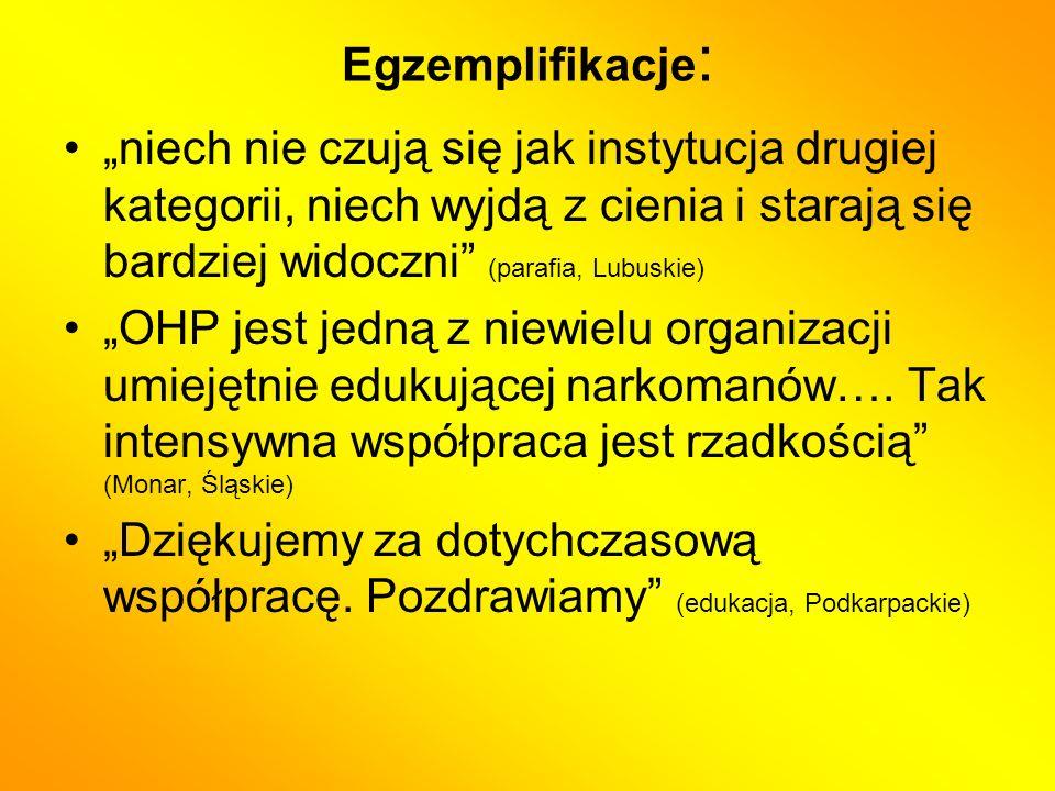 Egzemplifikacje : niech nie czują się jak instytucja drugiej kategorii, niech wyjdą z cienia i starają się bardziej widoczni (parafia, Lubuskie) OHP jest jedną z niewielu organizacji umiejętnie edukującej narkomanów….