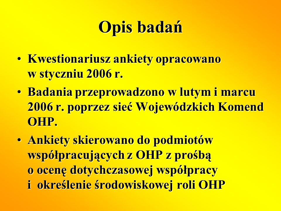 Opis badań Kwestionariusz ankiety opracowano w styczniu 2006 r.Kwestionariusz ankiety opracowano w styczniu 2006 r.