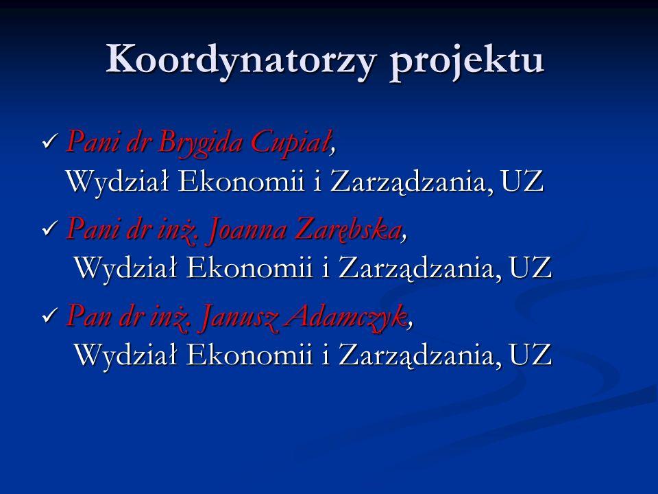 Koordynatorzy projektu Pani dr Brygida Cupiał, Wydział Ekonomii i Zarządzania, UZ Pani dr Brygida Cupiał, Wydział Ekonomii i Zarządzania, UZ Pani dr i