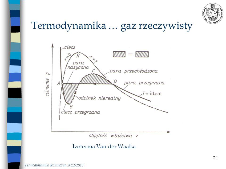 21 Termodynamika … gaz rzeczywisty Izoterma Van der Waalsa Termodynamika techniczna 2012/2013
