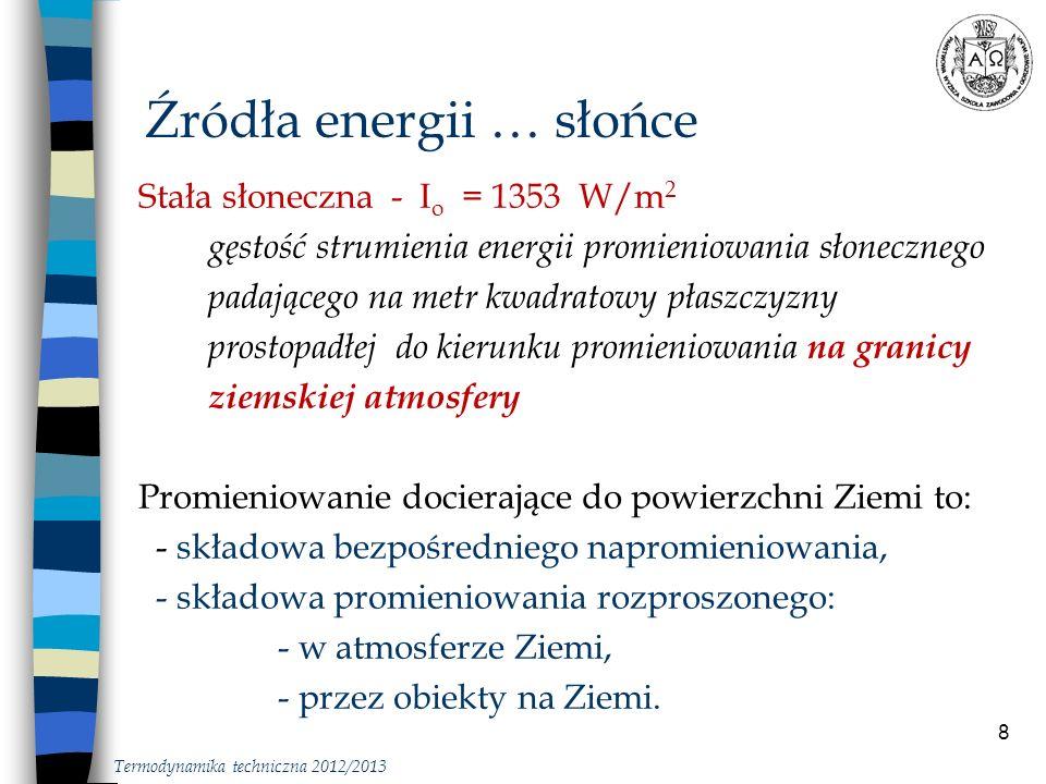 8 Źródła energii … słońce Termodynamika techniczna 2012/2013 Stała słoneczna - I o = 1353 W/m 2 gęstość strumienia energii promieniowania słonecznego