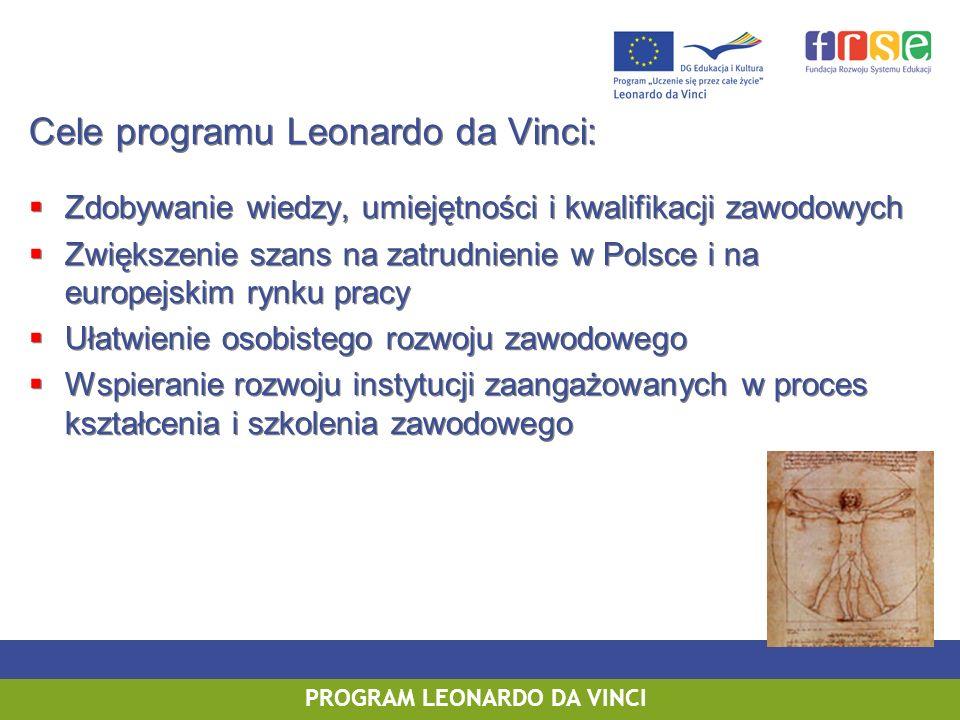 PROGRAM LEONARDO DA VINCI PROGRAM UCZENIE SIĘ PRZEZ CAŁE ŻYCIE PROGRAM LEONARDO DA VINCI Cele programu Leonardo da Vinci: Zdobywanie wiedzy, umiejętno