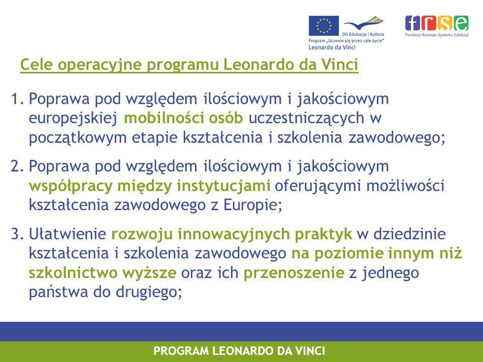 PROGRAM LEONARDO DA VINCI PROGRAM UCZENIE SIĘ PRZEZ CAŁE ŻYCIE PROGRAM LEONARDO DA VINCI Cele operacyjne programu Leonardo da Vinci 1.Poprawa pod wzgl