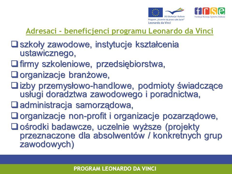 PROGRAM LEONARDO DA VINCI PROGRAM UCZENIE SIĘ PRZEZ CAŁE ŻYCIE PROGRAM LEONARDO DA VINCI Adresaci - beneficjenci programu Leonardo da Vinci szkoły zaw