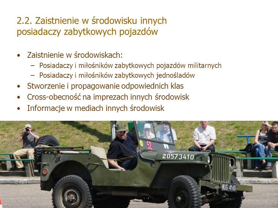 2.2. Zaistnienie w środowisku innych posiadaczy zabytkowych pojazdów Zaistnienie w środowiskach: –Posiadaczy i miłośników zabytkowych pojazdów militar