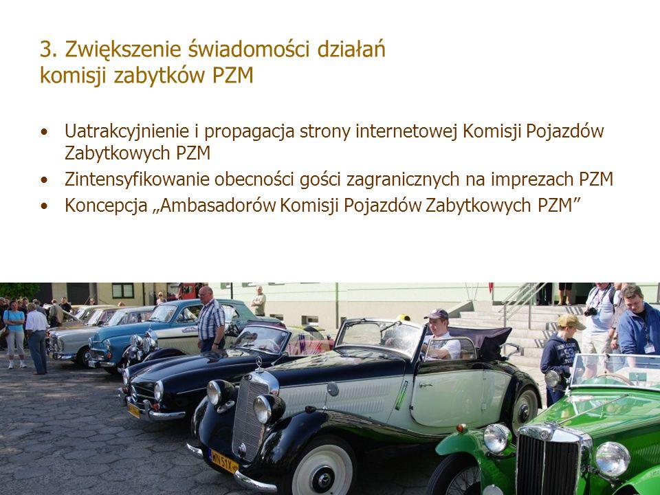 3. Zwiększenie świadomości działań komisji zabytków PZM Uatrakcyjnienie i propagacja strony internetowej Komisji Pojazdów Zabytkowych PZM Zintensyfiko