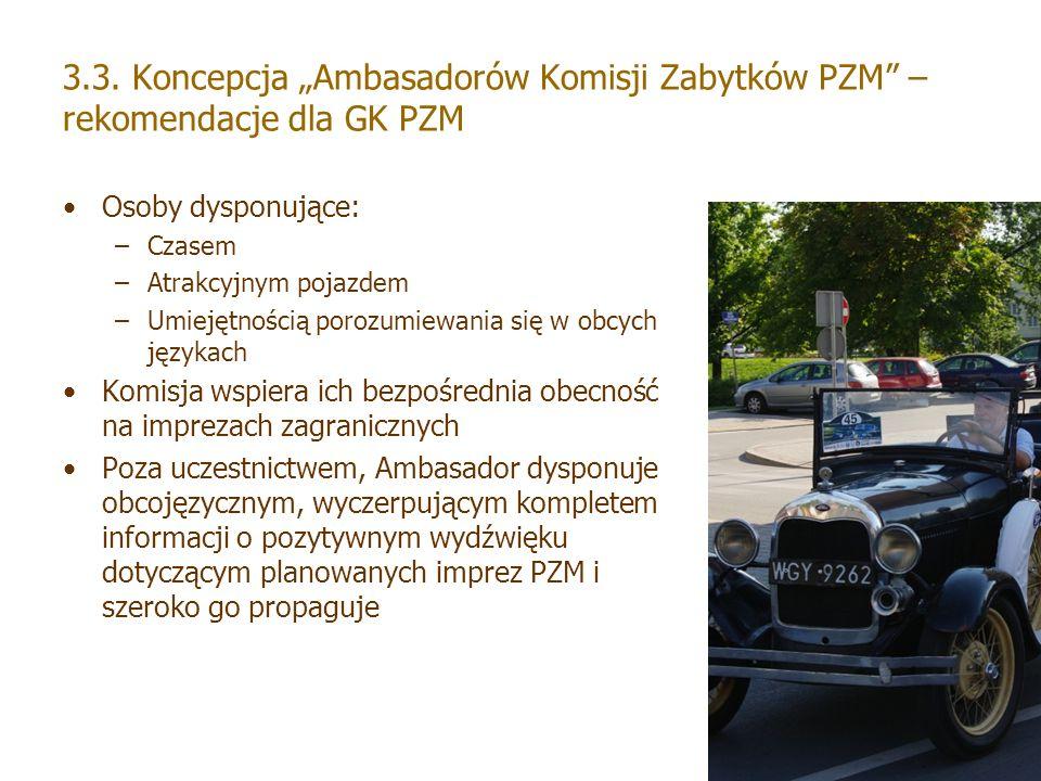 3.3. Koncepcja Ambasadorów Komisji Zabytków PZM – rekomendacje dla GK PZM Osoby dysponujące: –Czasem –Atrakcyjnym pojazdem –Umiejętnością porozumiewan