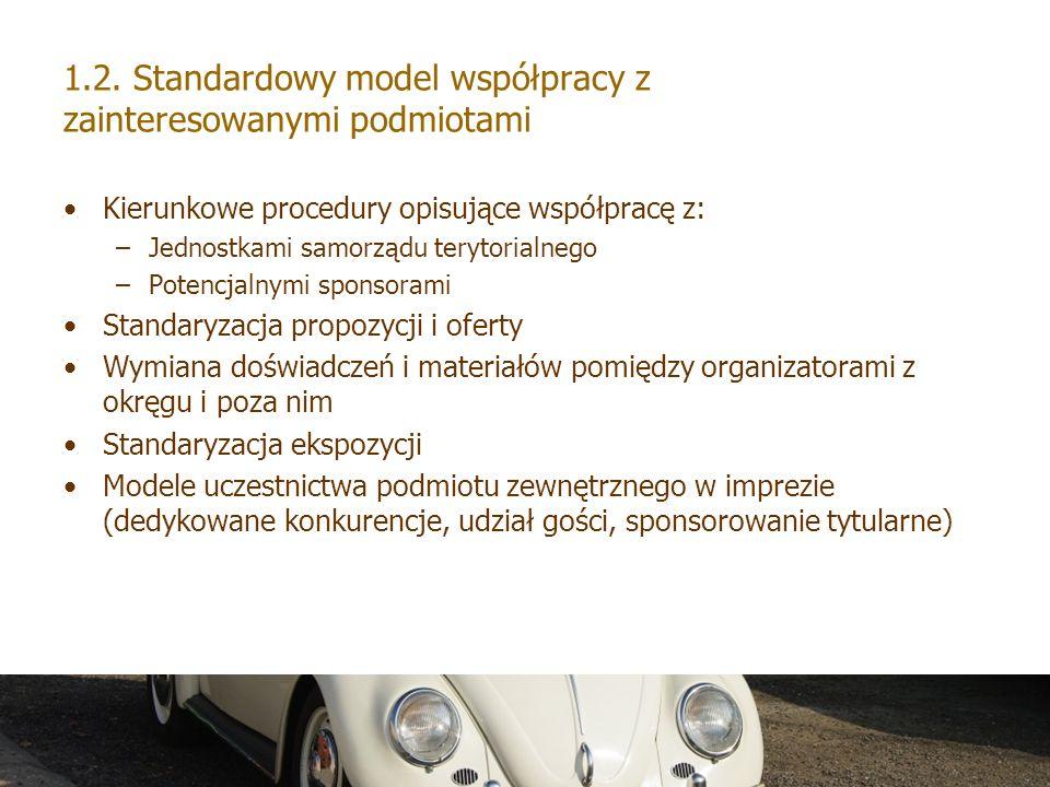 1.2. Standardowy model współpracy z zainteresowanymi podmiotami Kierunkowe procedury opisujące współpracę z: –Jednostkami samorządu terytorialnego –Po