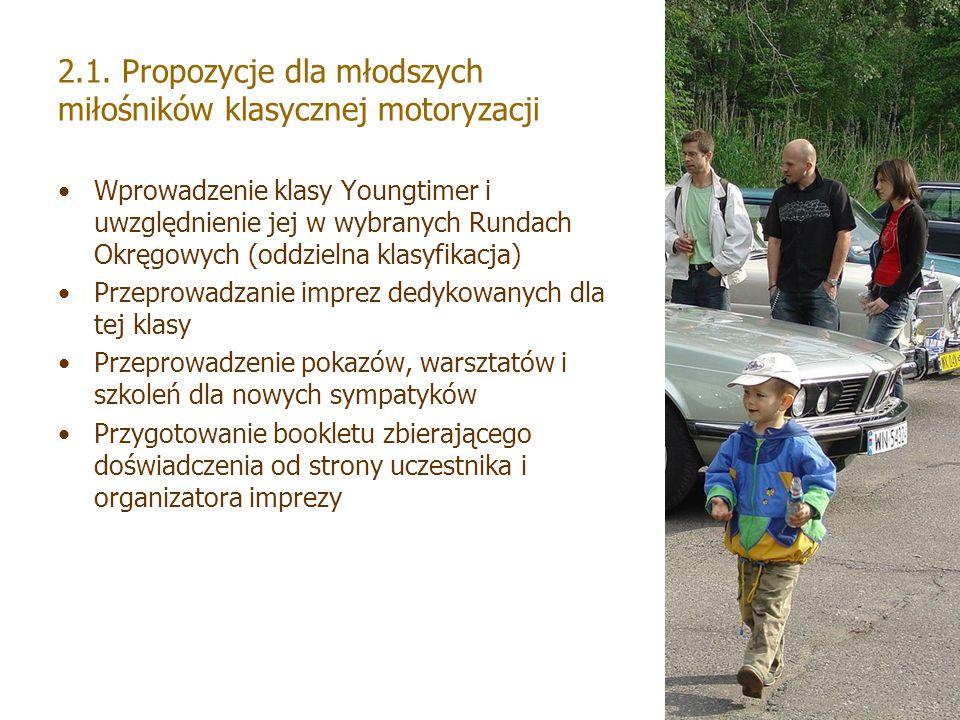 2.1. Propozycje dla młodszych miłośników klasycznej motoryzacji Wprowadzenie klasy Youngtimer i uwzględnienie jej w wybranych Rundach Okręgowych (oddz