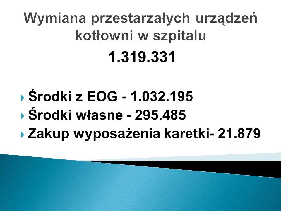 Wymiana przestarzałych urządzeń kotłowni w szpitalu 1.319.331 Środki z EOG - 1.032.195 Środki własne - 295.485 Zakup wyposażenia karetki- 21.879
