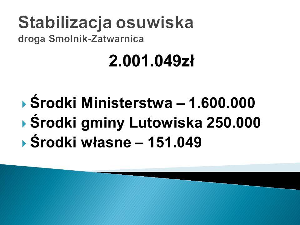 Stabilizacja osuwiska droga Smolnik-Zatwarnica 2.001.049zł Środki Ministerstwa – 1.600.000 Środki gminy Lutowiska 250.000 Środki własne – 151.049