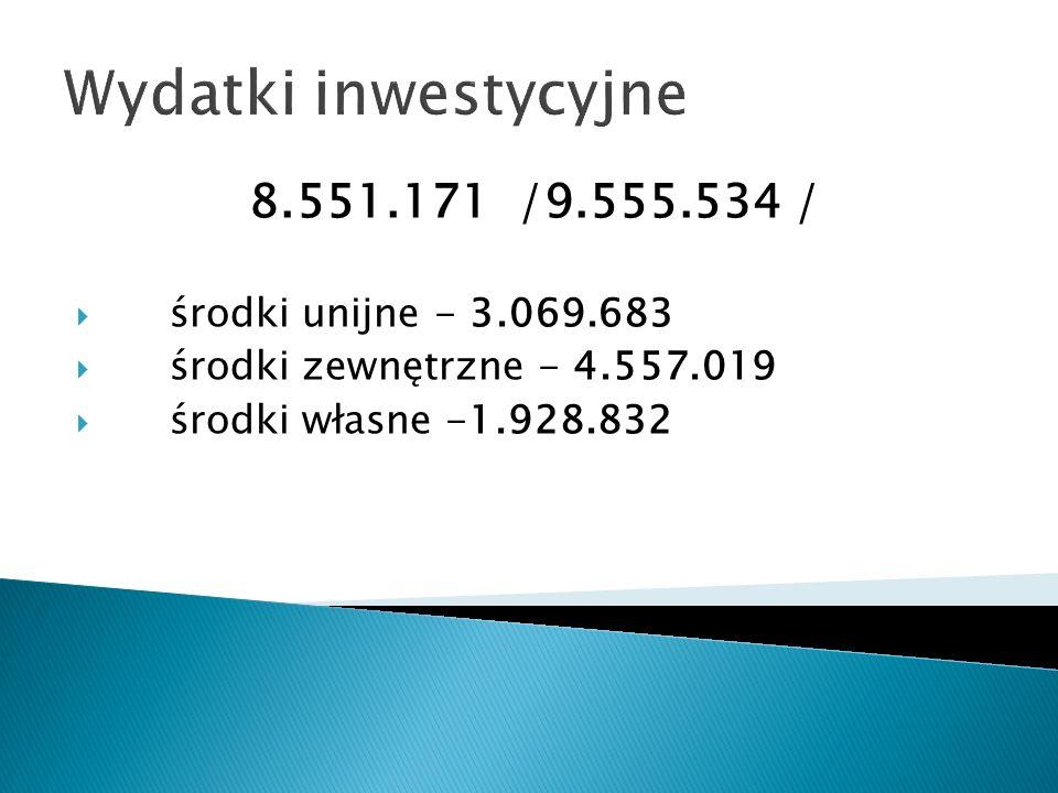 Wydatki inwestycyjne 8.551.171 /9.555.534 / środki unijne - 3.069.683 środki zewnętrzne - 4.557.019 środki własne -1.928.832