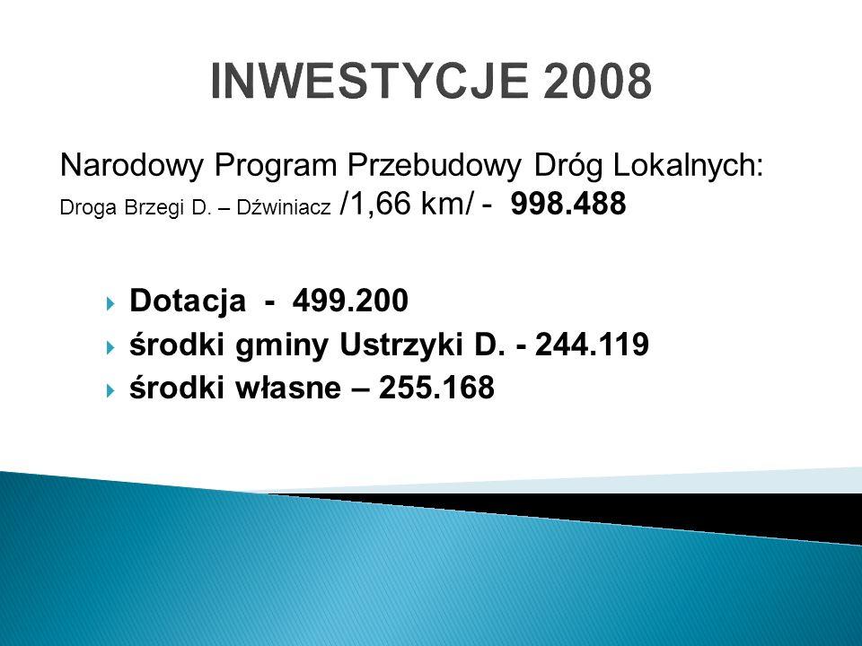 INWESTYCJE 2008 Dotacja - 499.200 środki gminy Ustrzyki D.