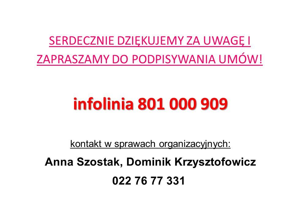 SERDECZNIE DZIĘKUJEMY ZA UWAGĘ I ZAPRASZAMY DO PODPISYWANIA UMÓW! infolinia 801 000 909 kontakt w sprawach organizacyjnych: Anna Szostak, Dominik Krzy