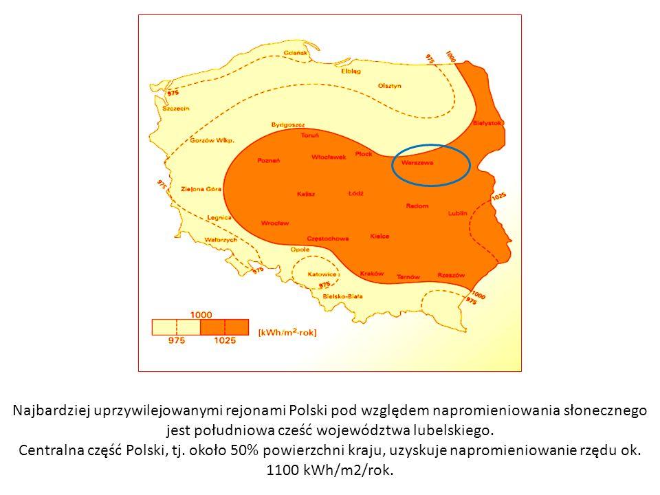 Najbardziej uprzywilejowanymi rejonami Polski pod względem napromieniowania słonecznego jest południowa cześć województwa lubelskiego. Centralna część