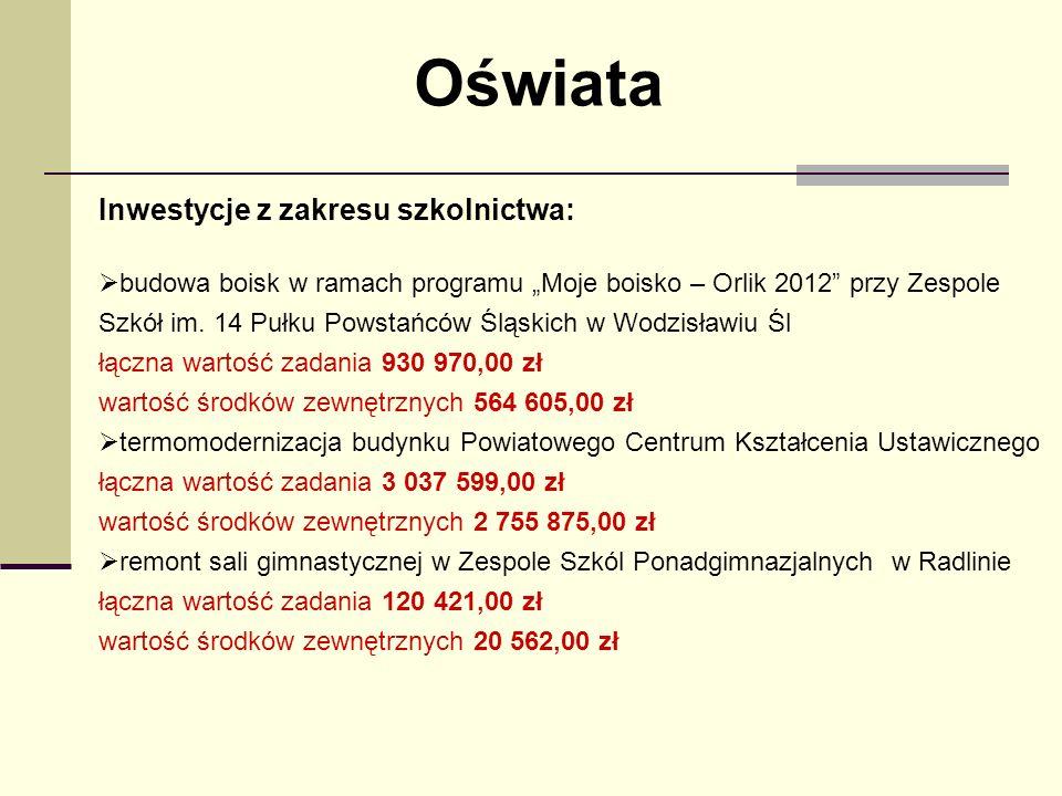 Oświata Inwestycje z zakresu szkolnictwa: budowa boisk w ramach programu Moje boisko – Orlik 2012 przy Zespole Szkół im.