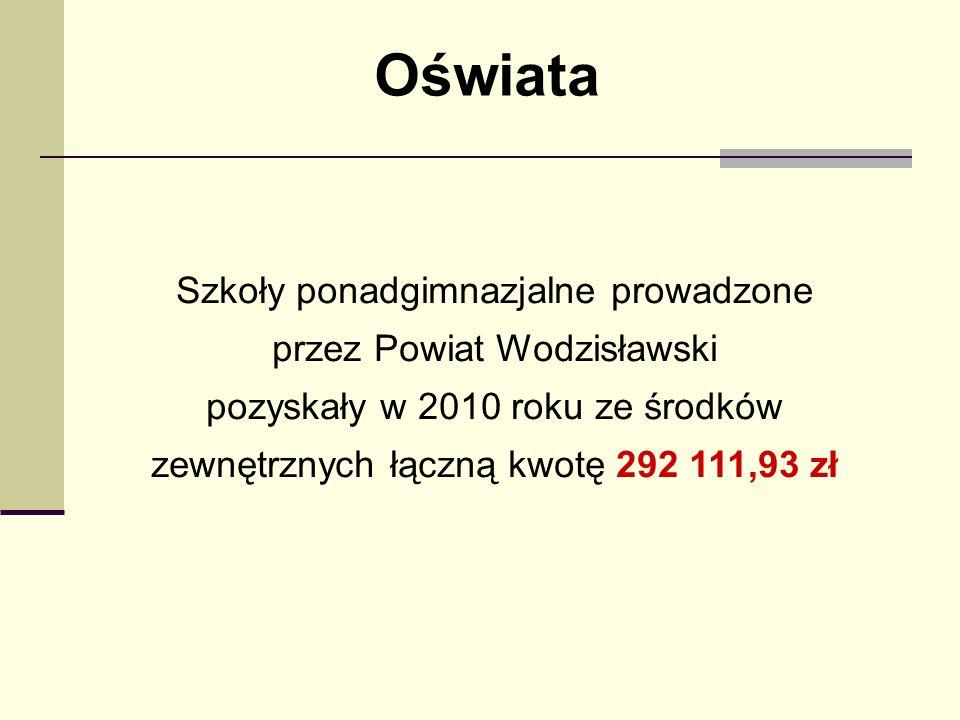Oświata Szkoły ponadgimnazjalne prowadzone przez Powiat Wodzisławski pozyskały w 2010 roku ze środków zewnętrznych łączną kwotę 292 111,93 zł