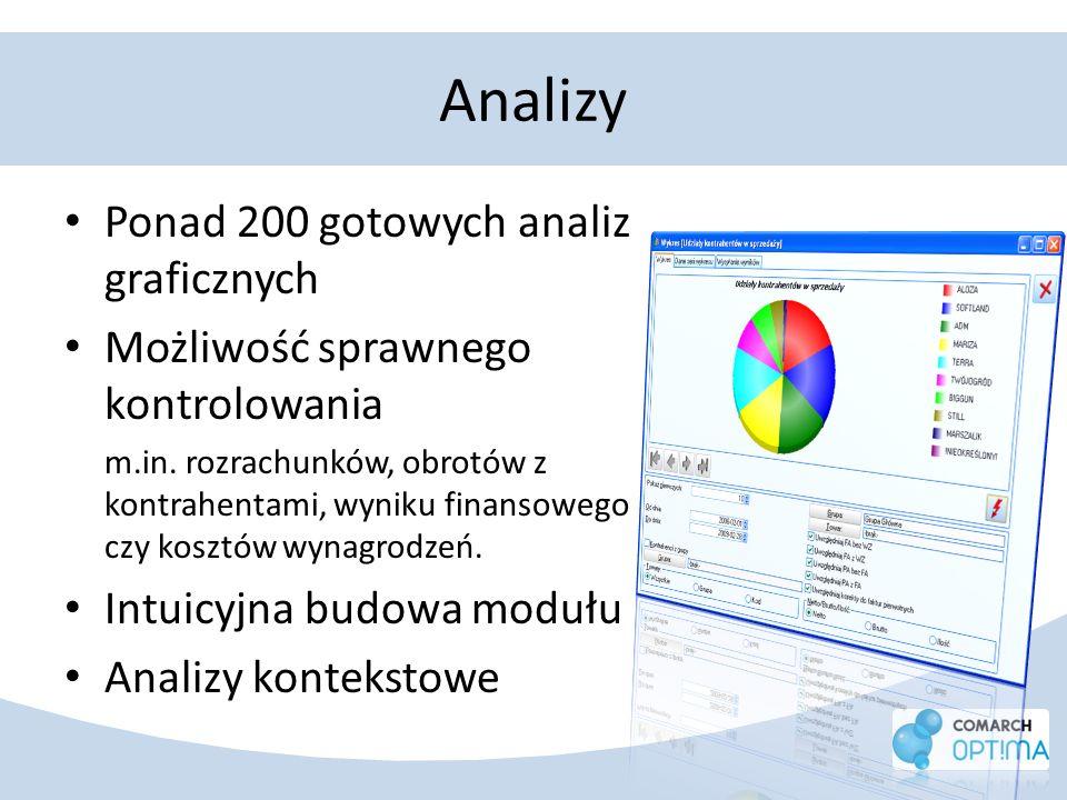 Analizy Ponad 200 gotowych analiz graficznych Możliwość sprawnego kontrolowania m.in. rozrachunków, obrotów z kontrahentami, wyniku finansowego czy ko