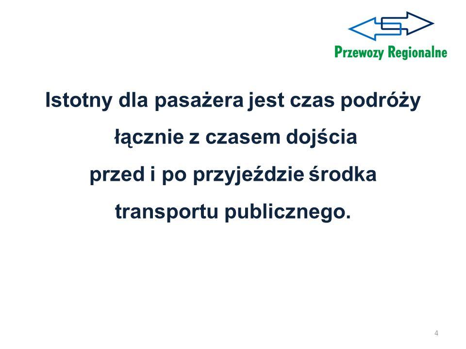 4 Istotny dla pasażera jest czas podróży łącznie z czasem dojścia przed i po przyjeździe środka transportu publicznego.
