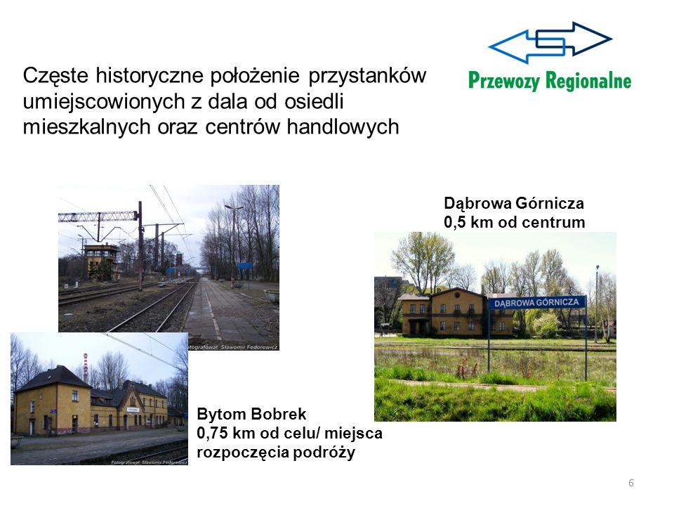 6 Częste historyczne położenie przystanków umiejscowionych z dala od osiedli mieszkalnych oraz centrów handlowych Bytom Bobrek 0,75 km od celu/ miejsc